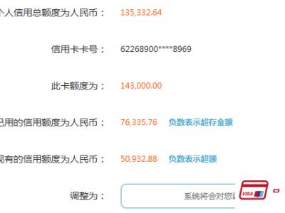 中信干货:信用卡一年从25K提额到14.3W全过程!