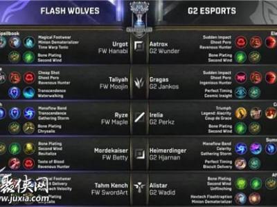 lolS8总决赛小组赛Day6:FW vs G2比赛回顾