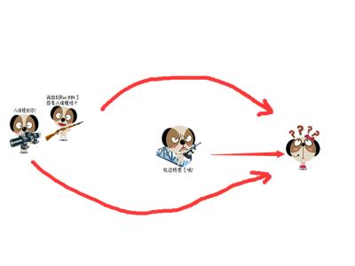 绝地求生四排团队吃鸡技巧 团队各位置打法思路剖析