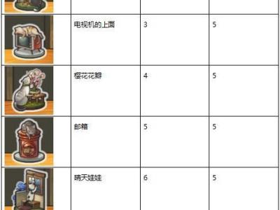 昭和杂货店物语3扭蛋图鉴道具出现月份一览