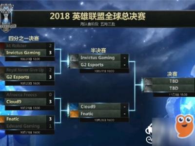 《lol》S8全球总决赛半决赛IG比赛赛程时间
