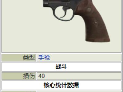 《辐射76》全手枪属性一览 有哪些手枪?