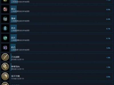 《河洛群侠传》steam成就一览 成就怎么解锁?