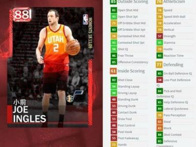 NBA2K19紅寶石英格爾斯時刻卡數據展示