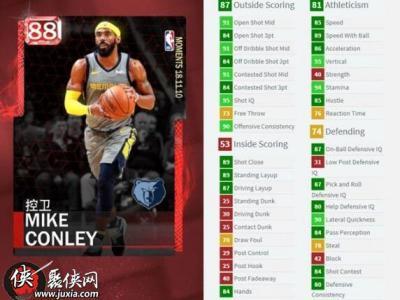 NBA2K19紅寶石邁克康利時刻卡數據解析