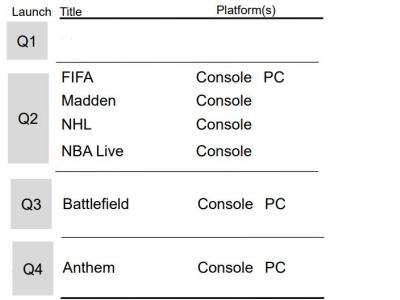 战地5发售时间曝光 2018年10月-12月之间