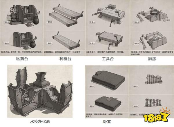 中国古代马车结构图解