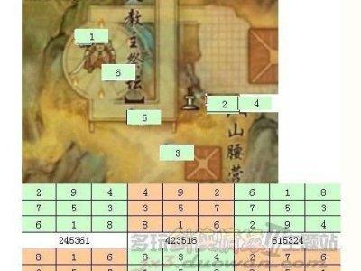 剑网3怒火成就怎么做 如何杀死沙利亚真身