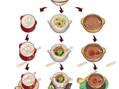 大中华食堂早餐要吃好所有菜介绍