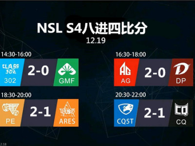 NSL S4季后赛四强出炉 前四队伍无一翻车