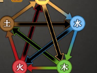 《了不起的修仙模拟器》五行突破台怎么建造?突破台建造方法推荐