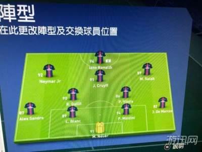 FIFA19周赛重要提升位置分析介绍