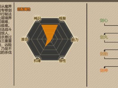 《了不起的修仙模拟器》七杀剑诀功法修炼技巧分享
