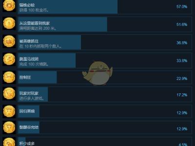 《非常英雄》全成就中文版一览