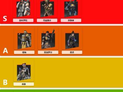 APEX英雄哪个角色最强 新手玩家必知APEX英雄8个角色