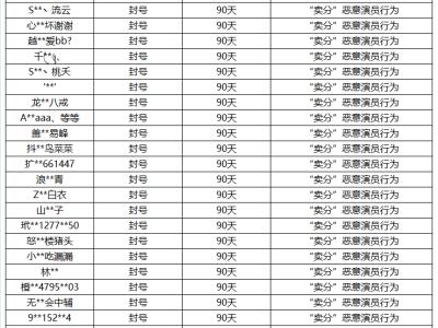 王者榮耀最新封號截圖 2月25日掉分代練違規封號名單