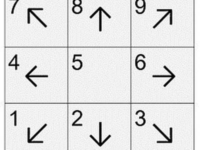 《死或生6》键位及实用技巧介绍