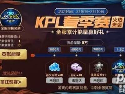 王者榮耀kpl榮耀播報怎么獲得 2019KPL榮耀播報獲得方法
