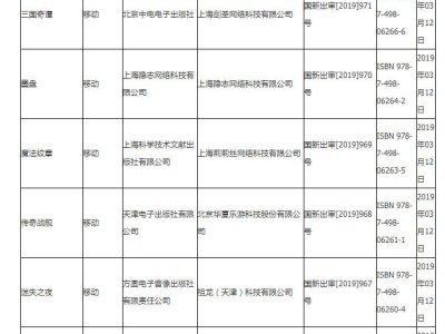 2019年3月份国产搜集游戏审批信息简介