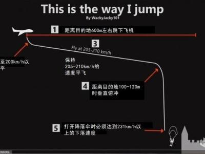 机制探究:跳伞速降的技巧的原来是先走一