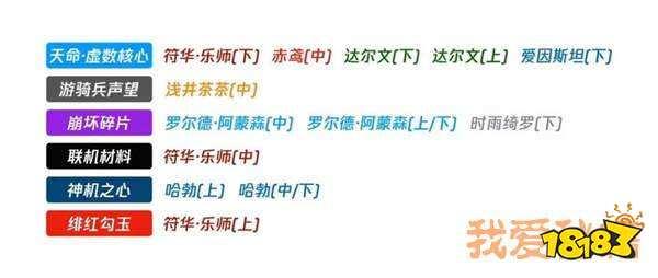 http://www.weixinrensheng.com/youxi/301077.html
