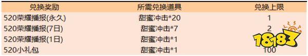 王者荣耀520荣耀播报效果展示 集甜蜜冲击兑520荣耀播报