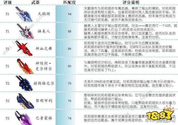 http://www.weixinrensheng.com/youxi/293051.html