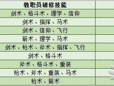 《火焰纹章:风花雪月》导师研修及讲习技能