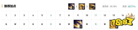 《英雄联盟》9.18强势法师玩法技巧分享 9.18中单