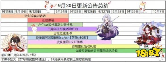 《阴阳师》周年庆是哪天2019 阴阳师三周年庆活动分享