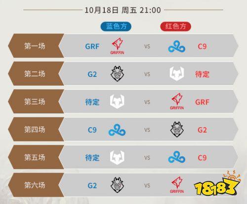 必威88官方电脑版_英雄联盟S9全球总决赛小组赛赛程队伍汇总