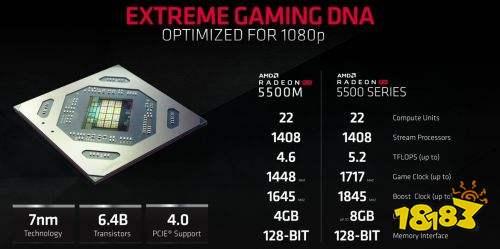 AMD新系列显卡RX5500系列公布 游戏性能一览