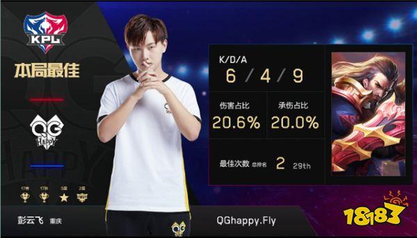 betway必威老虎机_2019KPL秋季赛第五周RNG.M vs QGhappy比赛视频回顾