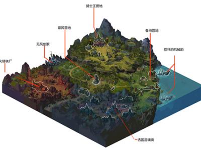 《新神魔大陸》手游場景預覽,灰燼騎士團的秩序高地