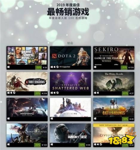 2019游戏热度排行 Steam2019年度最佳游戏榜单汇总大全 电脑游戏免费下载