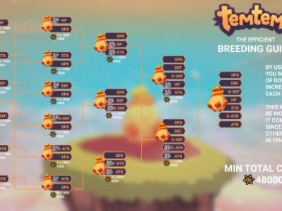 《Temtem》7V孵蛋方案详解及原理分析