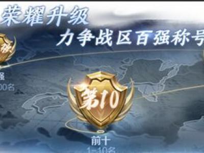 王者荣耀S20排位巅峰赛战力上限一览