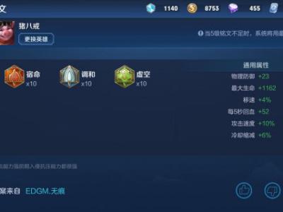 王者荣耀8月6日微信每日一题答案介绍