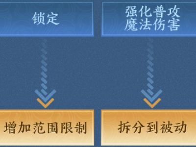 王者荣耀宫本武藏重做技能是什么 重做技能介绍