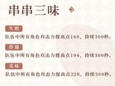 原神稻妻食谱位置一览 稻妻食谱获得方法