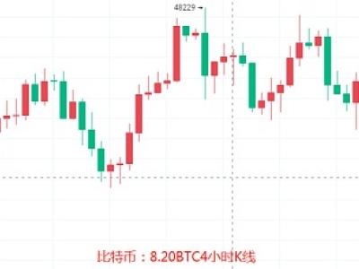 币圈院士:8.20比特币(BTC)以太坊(ETH)行情分析及操作建议参考