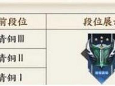 王者荣耀s24赛季结束时间详解
