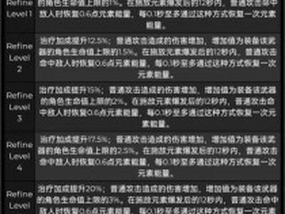 原神瑚宫心海武器怎么选择 心海专武属性一览