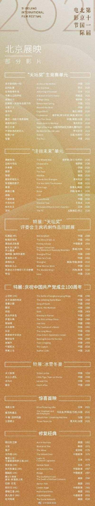第十一届北京国际电影节展映片单公布 将设巩俐作品回顾展