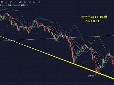 富士币圈-09.11 ETH午盘分析:关注下方3120趋势支撑