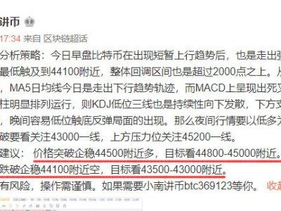 小南讲币:BTC受假消息影响暴涨暴跌   夜间后市多空行情分析