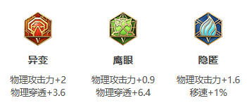 王者荣耀S25赛季花木兰最强出装 s25花木兰怎么出装